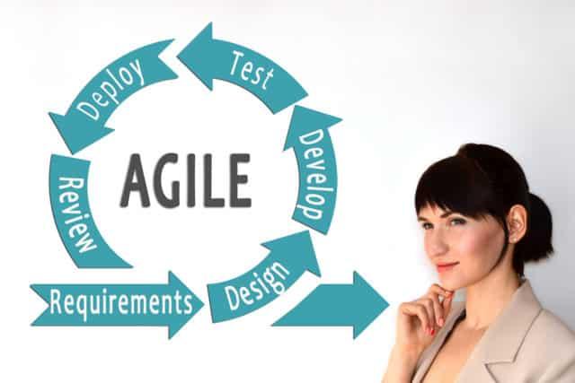Soyez souples utilisez la methode agile dans vos projets